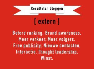 resultaten_bloggen_extern