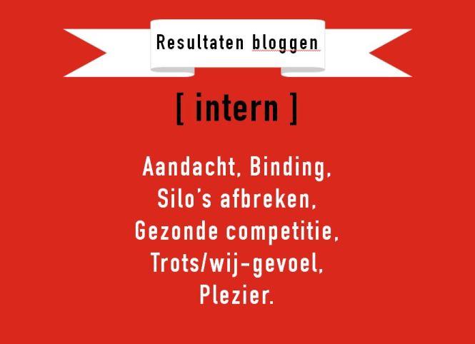 resultaten_bloggen_interen